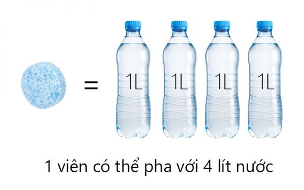 1=4l Nuoc